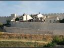 Los dos recintos amurallados junto a la calle de las Cuevas. Estado después de su restauración